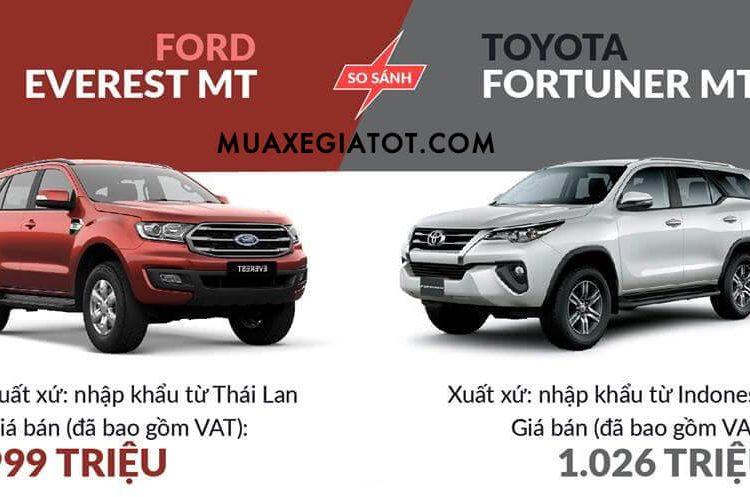 Everest hay Fortuner máy dầu số sàn, mua xe nào chạy dịch vụ?