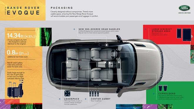 tien-nghi-noi-that-range-rover-evoque-2020-muaxegiatot-com