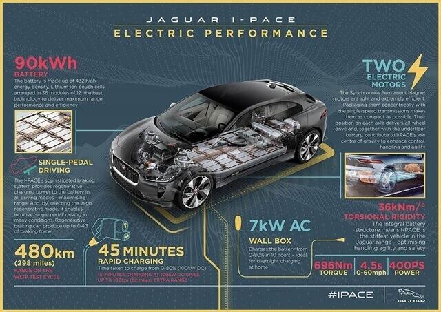 van hanh xe jaguar i pace muaxegiatot vn - Đánh giá xe Jaguar I-Pace 2021 - Cảm xúc Anh Quốc