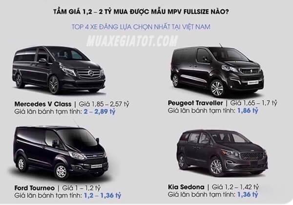 Tầm giá 1 – 2 tỷ mua được những mẫu xe MPV 7 chỗ cỡ lớn nào cho gia đình
