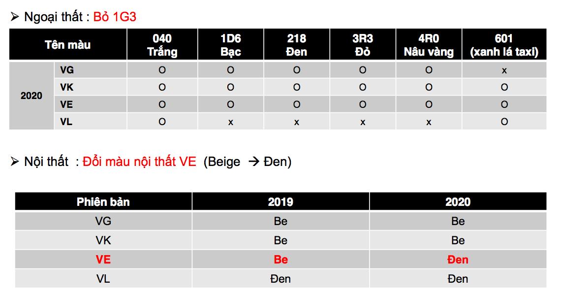 mau-xe-toyota-vios-2020-xetot-com