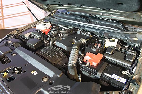dong-co-bi-turbo-ford-everest-2020-titanium-20-at-1cau-xetot-com