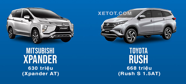 mitsubishi-xpander-vs-toyota-rush-xetot-com