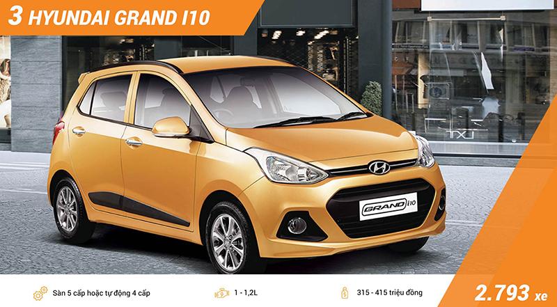 hyundai-i10-xe-ban-chay-11-2020-xetot-com-blog.jpg