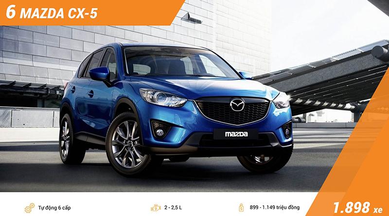 mazda-cx5-xe-ban-chay-11-2020-xetot-com-blog.jpg