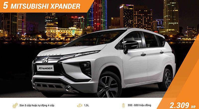mitsubishi-xpander-xe-ban-chay-11-2020-xetot-com-blog.jpg