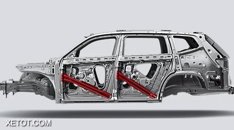 Khung gam Volkswagen Teramont 2021 XETOT COM - Những điểm nổi bật trên Volkswagen Teramont 2021 sắp bán tại Việt Nam