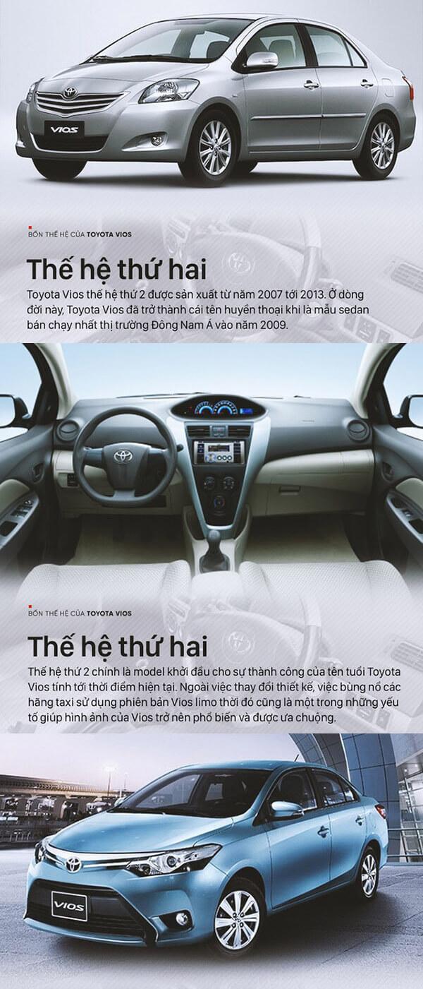 """the he thu 2 xe toyota vios muaxegiatot vn - Kinh nghiệm mua xe """"Toyota Vios"""" cũ và địa chỉ tin cậy dành cho khách hàng"""