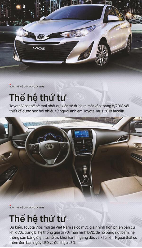 """the he thu 4 xe toyota vios muaxegiatot vn - Kinh nghiệm mua xe """"Toyota Vios"""" cũ và địa chỉ tin cậy dành cho khách hàng"""