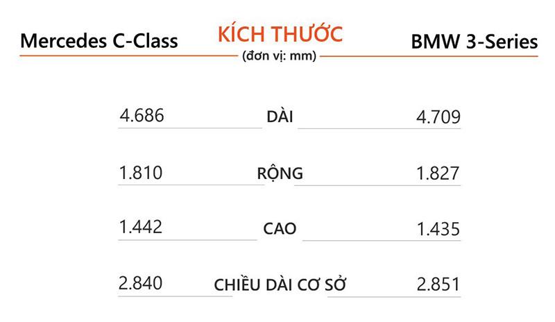 mercedes benz c180 amg hay bmw 320i sport line giaxehoi vn 5 800x464 1 - Mua xe sang giá rẻ chọn Mercedes-Benz C180 AMG hay BMW 320i Sport Line?